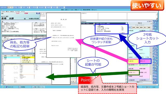 経過等、処方等、文書作成を2号紙ショートカットに登録でき、入力の簡略化を実現